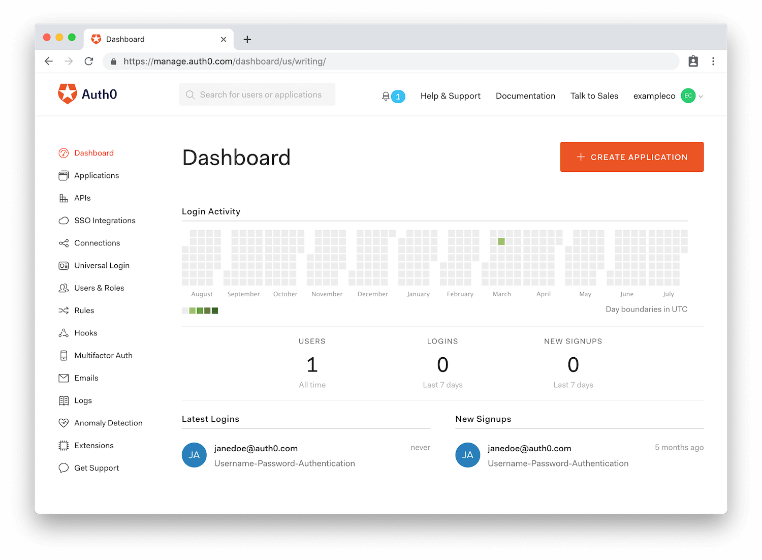 Auth0 Dashboard Homepage