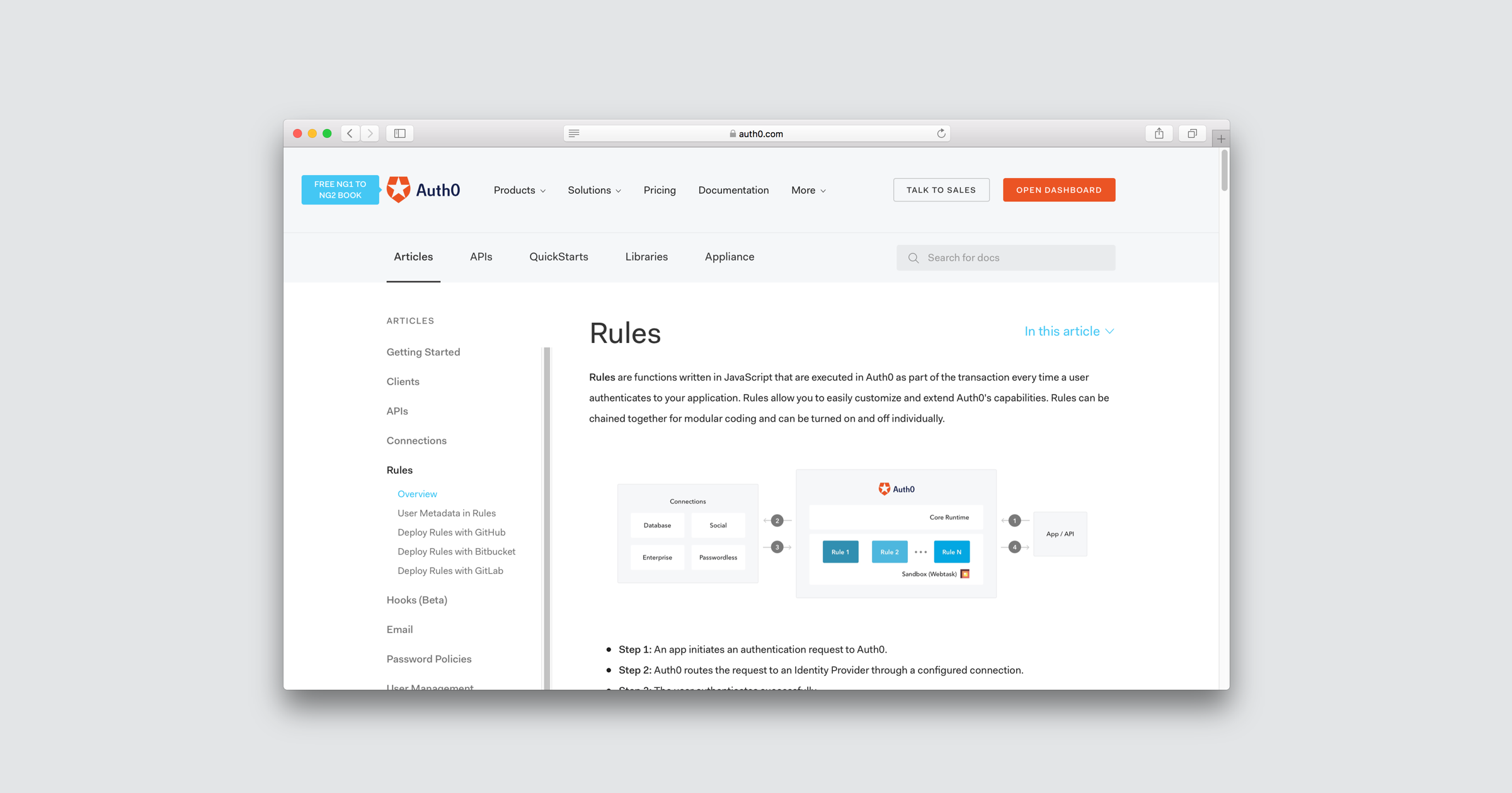 Auth0 rules dashboard